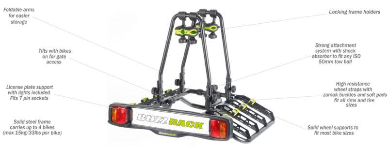 Buzz Quattro Bike Platform
